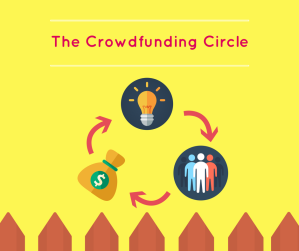 The Crowdfunding Circle (2)